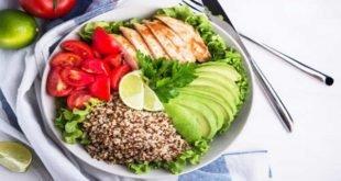 Как похудеть по Знаку Зодиака: выбираем подходящую диету